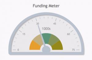 fundingMeter