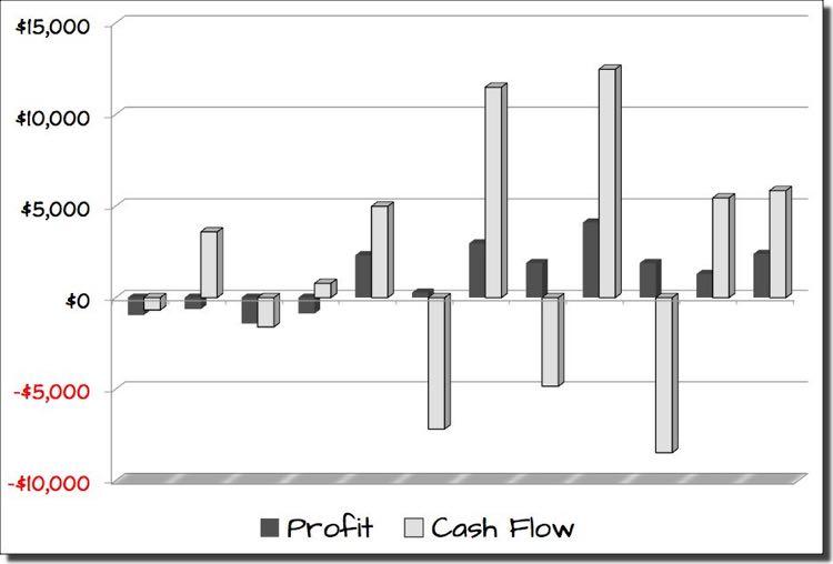 business cash flow spreadsheet