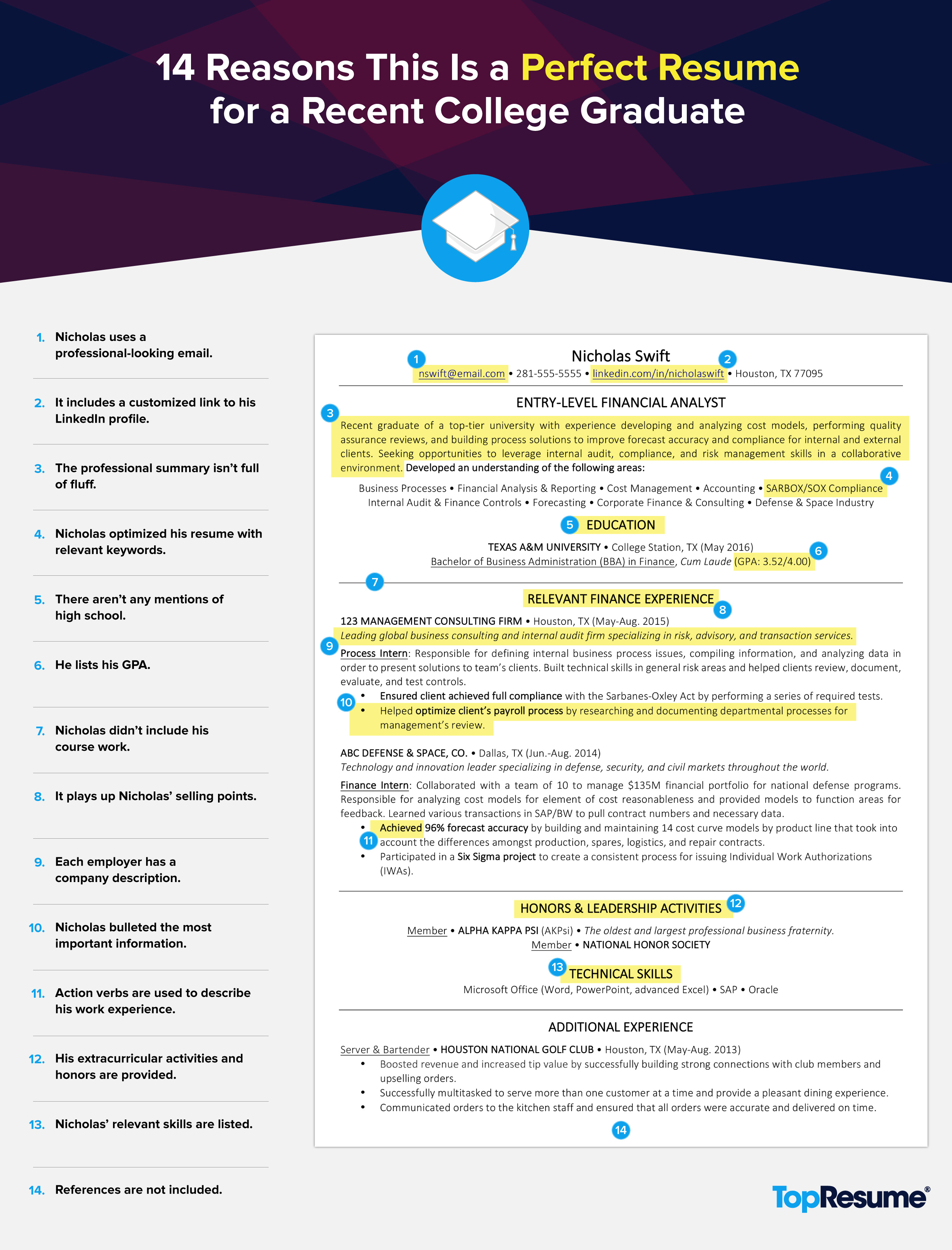 Tips For A Perfect Resume 14 Resume Strategies For Recent Graduates