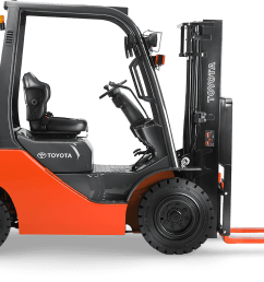 core ic pneumatic forklift combustion engine outdoor forklift toyota forklifts [ 1198 x 774 Pixel ]