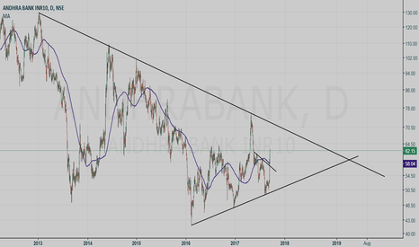 ANDHRABANK Stock Price and Chart — TradingView — India