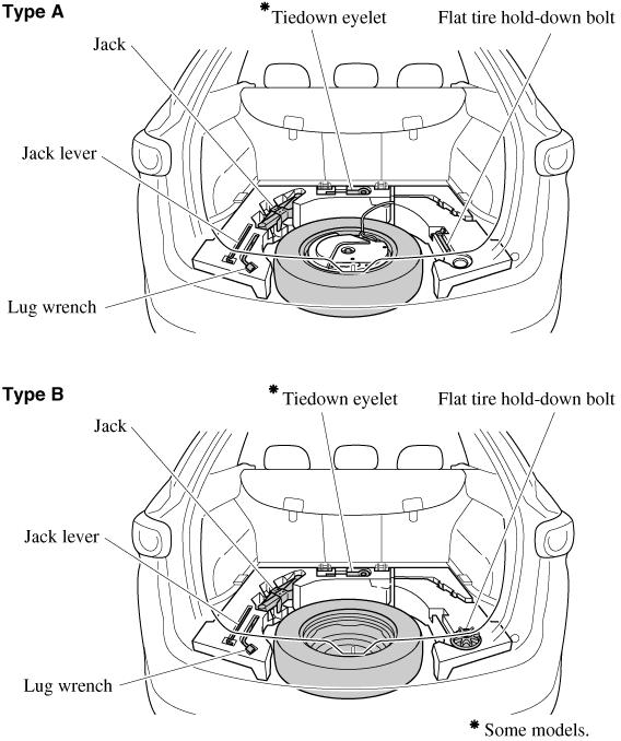 Mazda 5 Owners Manual