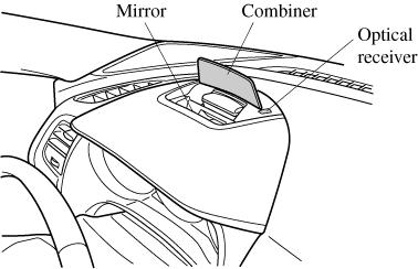 Mazda 6 Dashboard Icons