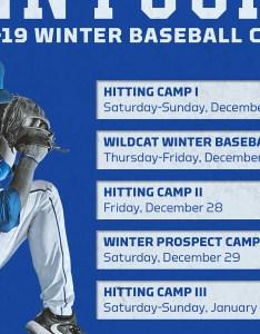 Wildcat winter baseball school also university of kentucky athletics rh ukathletics