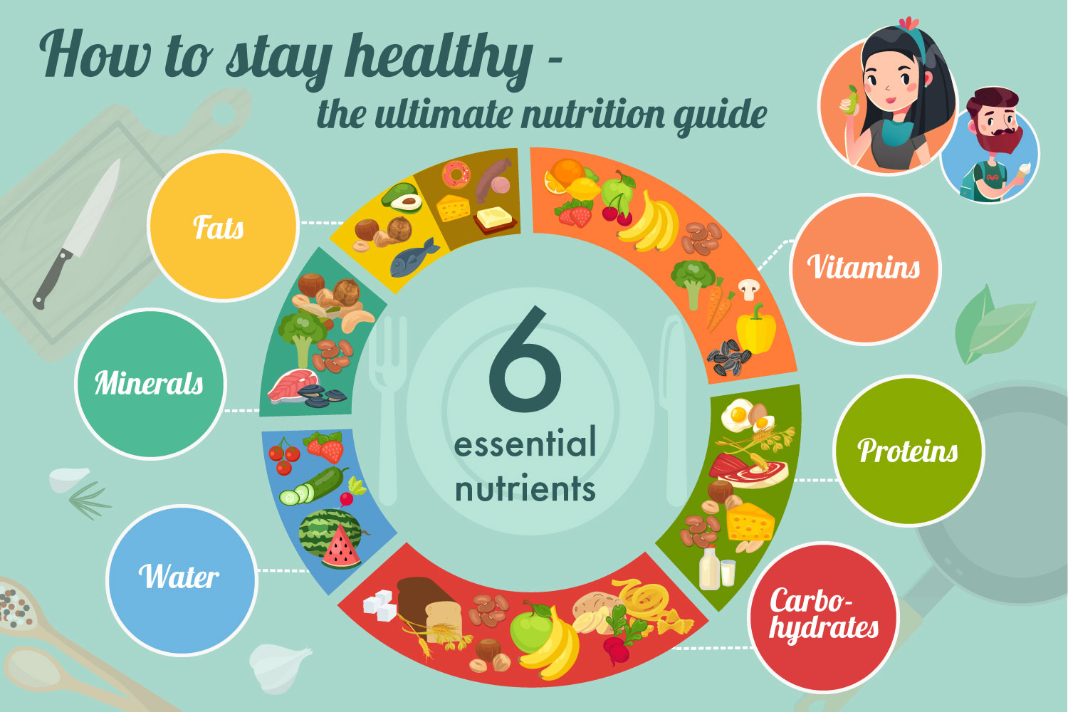 Everything You Need To Know To Stay Healthy