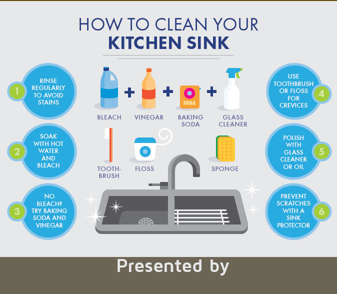 25+ Best Sink Cleaner With Tips & Tricks