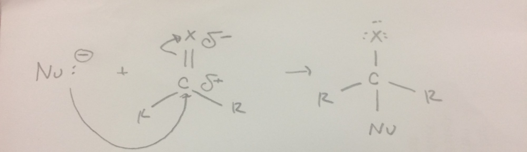 hight resolution of functional group application