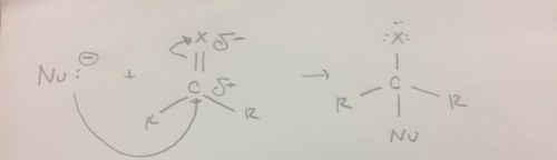 small resolution of functional group application