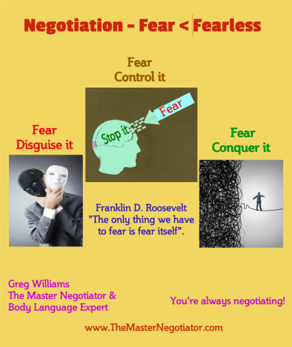 Negotiation Fear Fearless