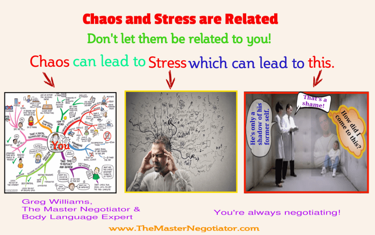 Chaos and Stress are Related