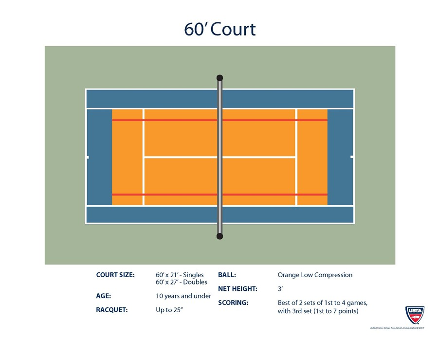 measurement of tennis court with diagram universal relay wiring quickstart usta southeast michigan 60 color