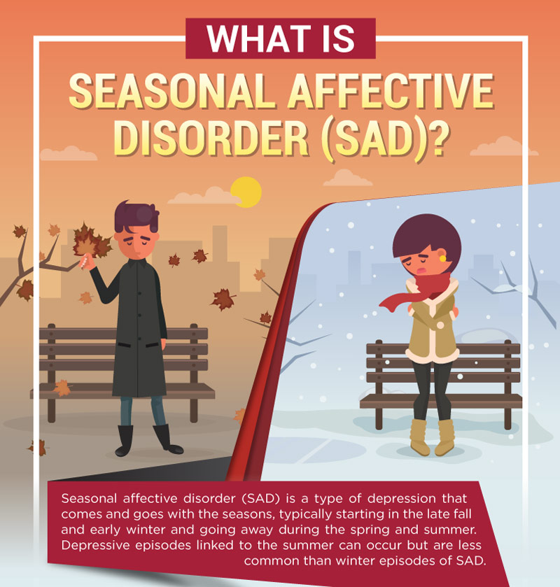 An Overview of Seasonal Affective Disorder SAD and its