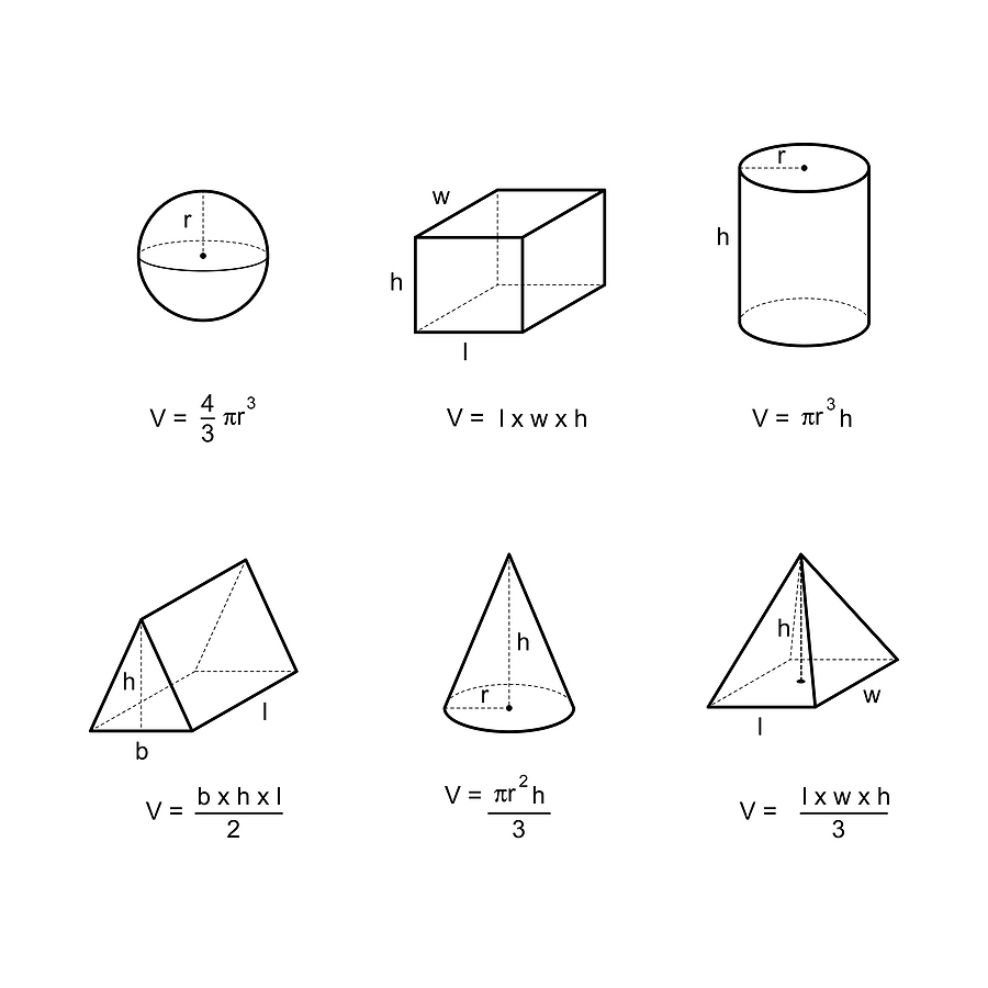Math on the HISET®: What You Need to Know