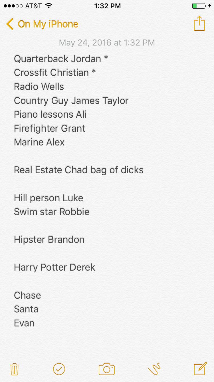 Bachelorette League Names : bachelorette, league, names, Create, Bachelorette, Fantasy, League, Willamette