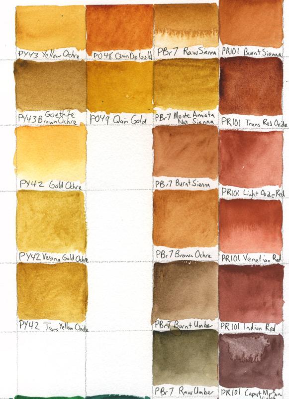 Pr101 Pigment : pr101, pigment, Let's, About, Burnt, Sienna, WetCanvas:, Online, Living, Artists