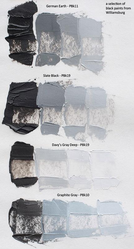 Ivory Black Vs Lamp Black : ivory, black, Black, Prefference, Please, WetCanvas:, Online, Living, Artists