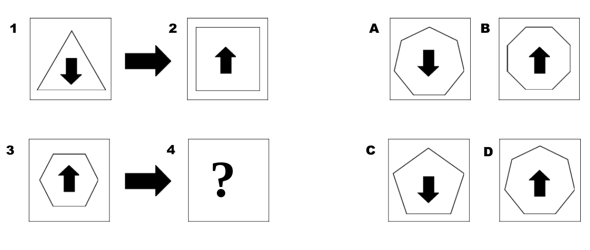 Abstract Reasoning: 4 Free Practice Tests With Diagrams