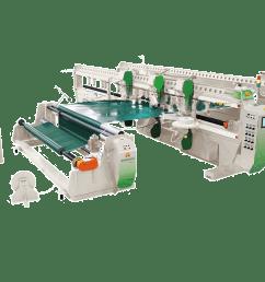 moduline keder automated welding machine [ 1200 x 800 Pixel ]