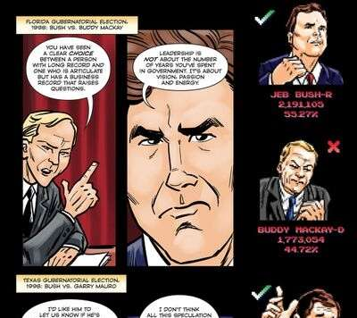 The comic book offers a glimpse into former Florida governor and presidential hopeful Jeb Bush's life. Photo: StormWater Publishing.