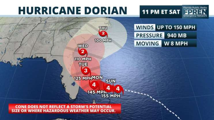 Dorian Forecast Spares Florida Of Direct Hit, But Leaders