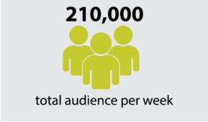 210,000 total audience per week
