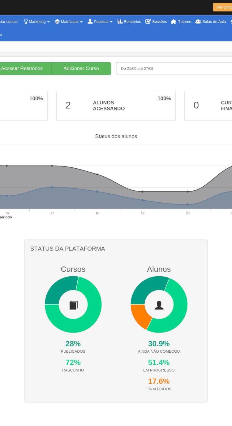tome-decisões-mais-precisas-e-mais-rápidas-com-a-plataforma-ead-eadbox