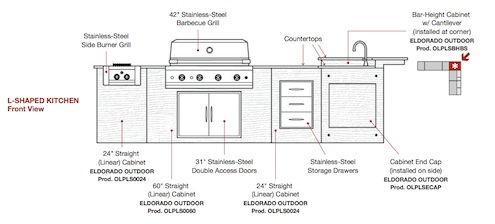diy outdoor kitchen kits cabinet designer home improvement kitchens bob s blogs build