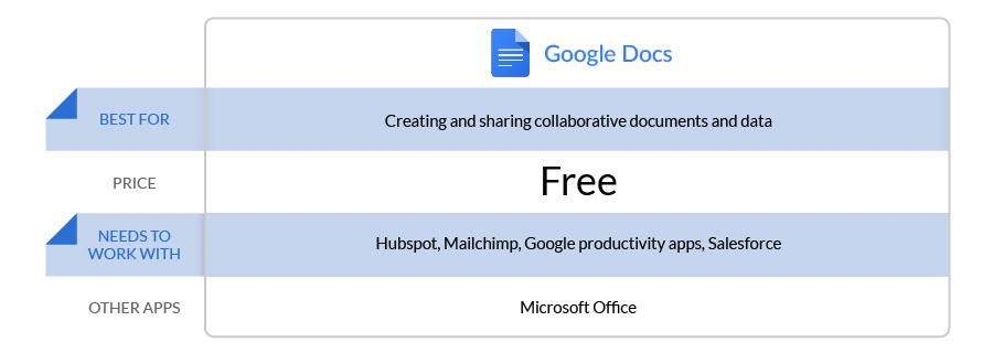 0_Google Docs