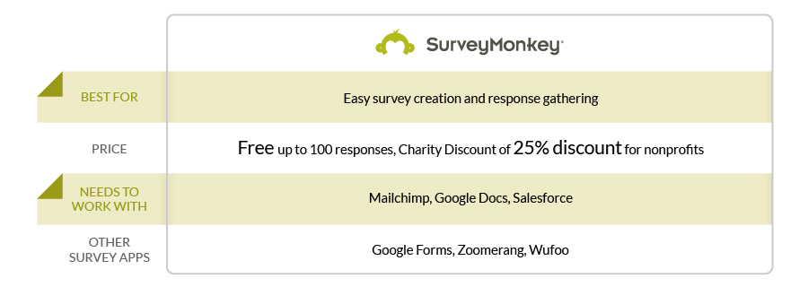 0_SurveyMonkey