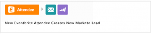 3 marketo eventbrite mail