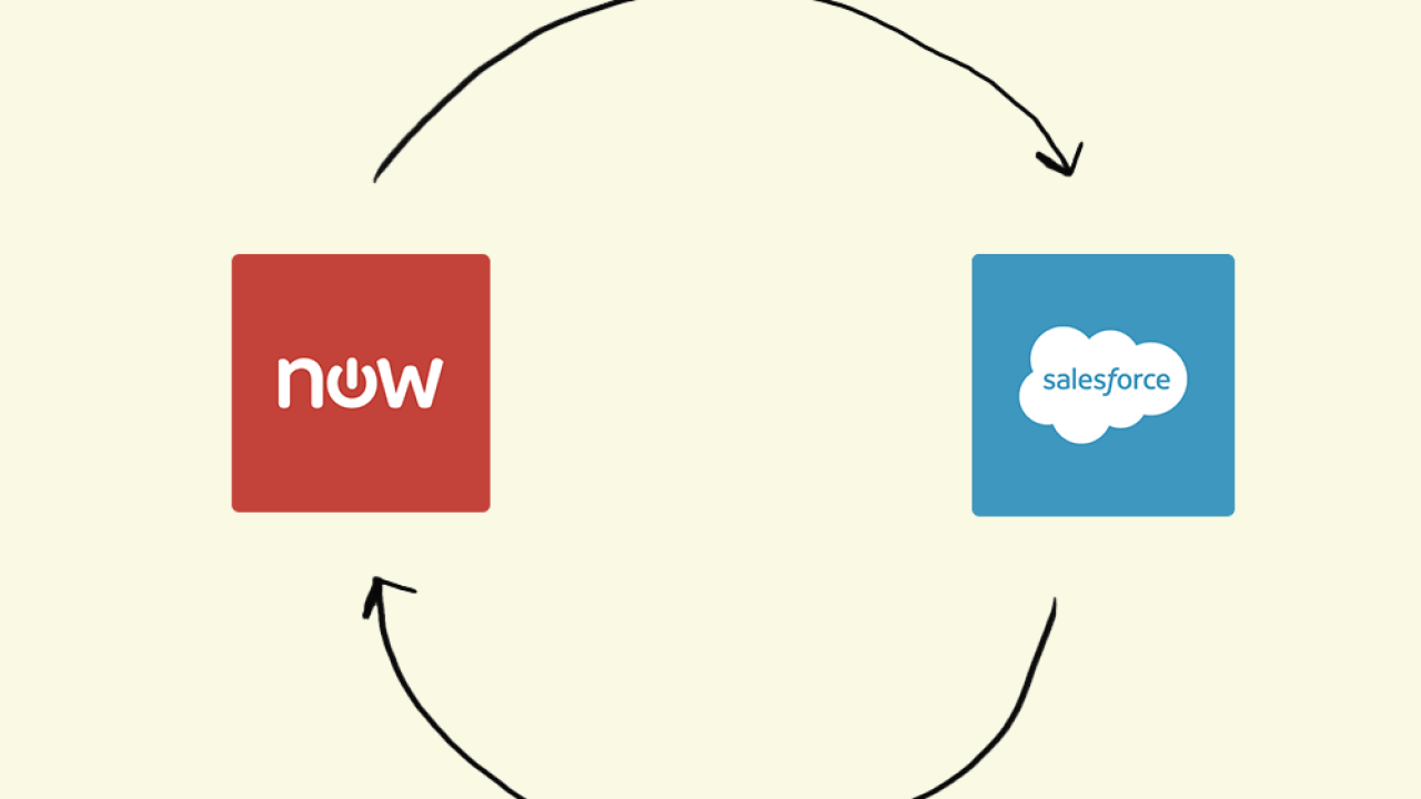 Serve Your Customers Better: Integrating Salesforce with