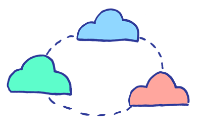 3 clouds connected to each other by dotted lines.