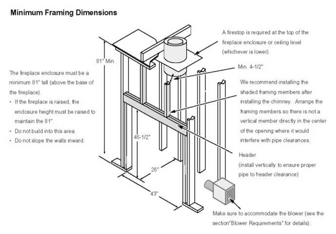 Heavy Timber Design Manual