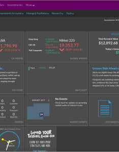 Ally invest live dashboard also review  platform fees promotions benzinga rh