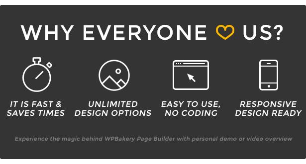WPBakery Page Builder untuk WordPress - 4