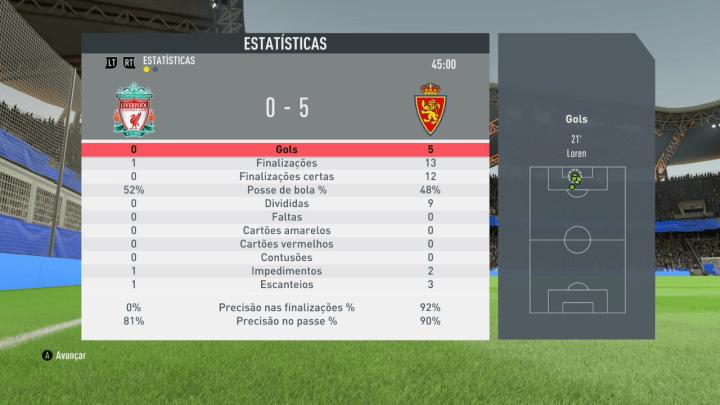 FIFA 21: Montamos um guia para você iniciar no Ultimate Team