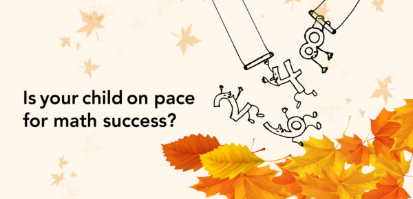 medium resolution of Mental Math Checkup: Is Your Child on Pace for Math Success?   Mathnasium