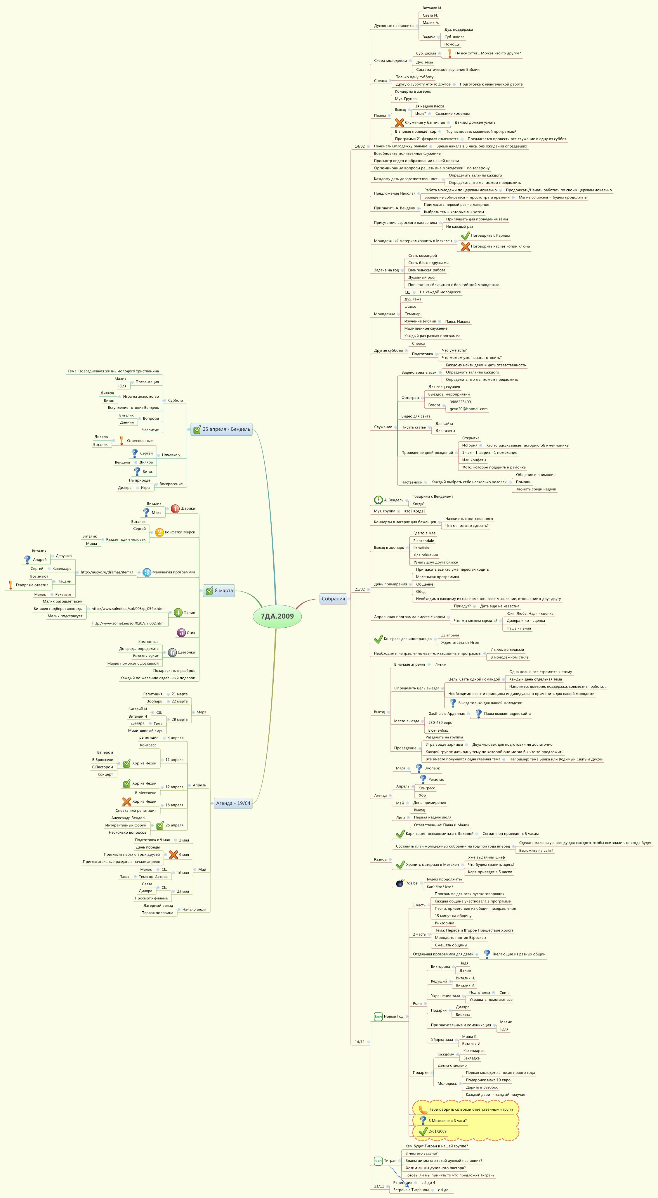 class diagram for text editor tp100 wiring uml editors evaluation xmind the most popular mind