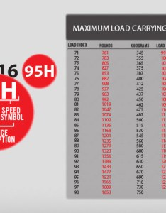 Speed rating also service descriptions yokohama tire rh yokohamatire