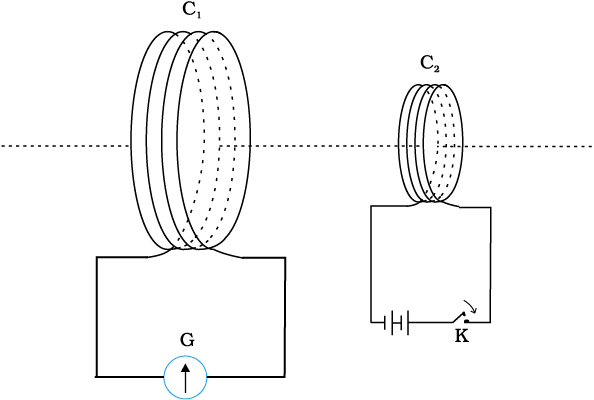 CLASSNOTES: Class 12 Physics Notes Electromagnetic