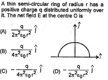 A thin semi-circular ring of radius r has a positive