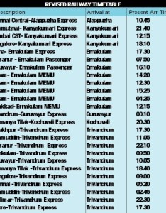 The train will depart from nizammuddin at   on friday and monday thiruvananthapuram  also revised railway timetable today rh deccanchronicle