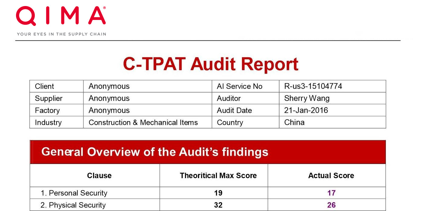 C-Tpat Audit Report Sample – Supply Chain Risk Assessment
