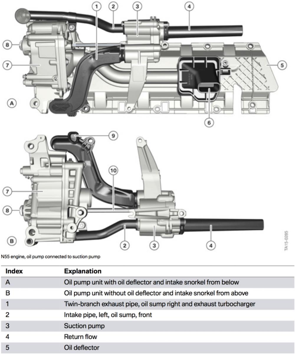 medium resolution of m2 suction pump