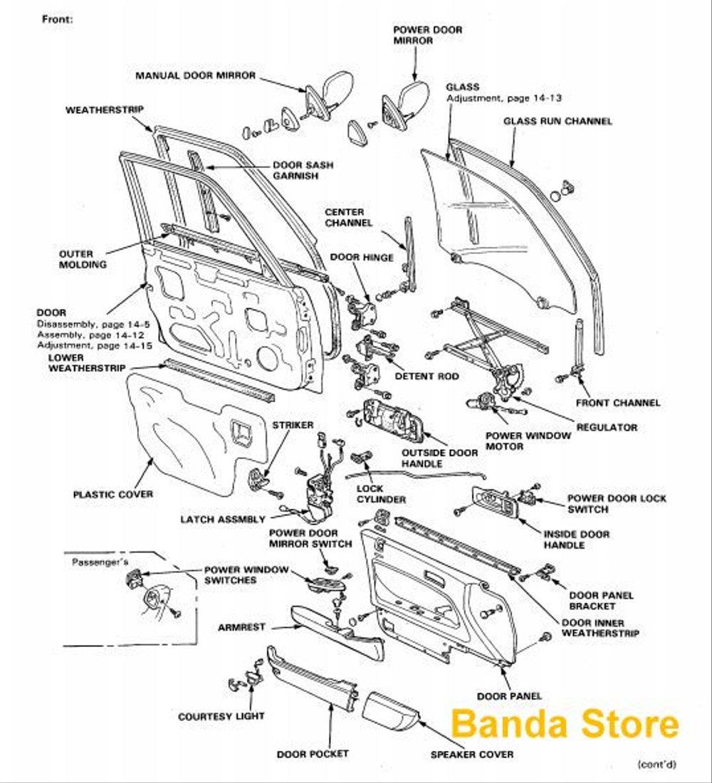 Jual Gratis Buku Petunjuk atau User Manual Book Honda