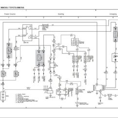 Toyota Innova Wiring Diagram Control Of Soft Starter Ka Sprachentogo De Manual E Books Rh 24 Made4dogs Head