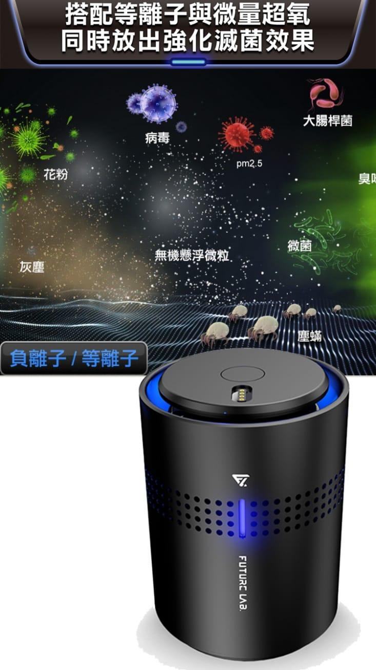 【Future Lab. 未來實驗室】N7負離子空氣清淨機 - GOMAJI宅配購物+