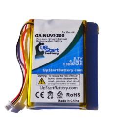 details about battery for garmin nuvi 255w nuvi 205 nuvi 760 nuvi 250w nuvi 755t nuvi 770 [ 1600 x 1200 Pixel ]