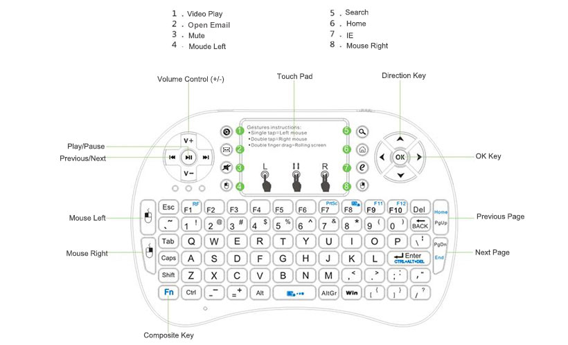 Mini 2.4GHz Portable Wireless Multimedia Keyboard with