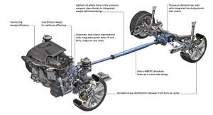 MercedesBenz CLA gets new allwheeldrive system  photos | CarAdvice